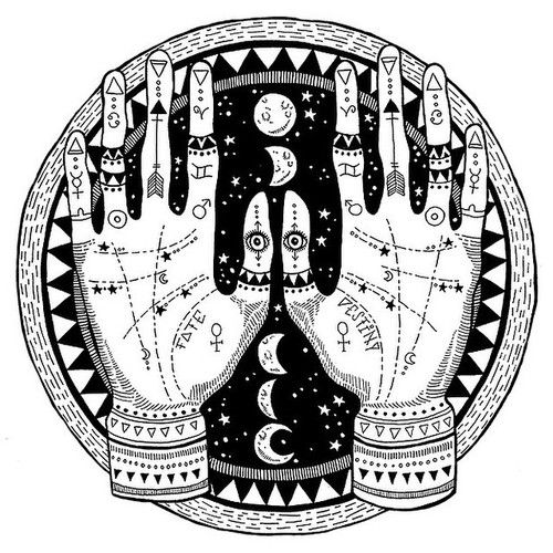 266 | The Art of Vedic Palmistry & Astrology Plus the 5 States of the Human Heart